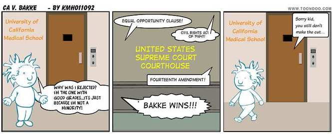 regents of the university of california v bakke summary